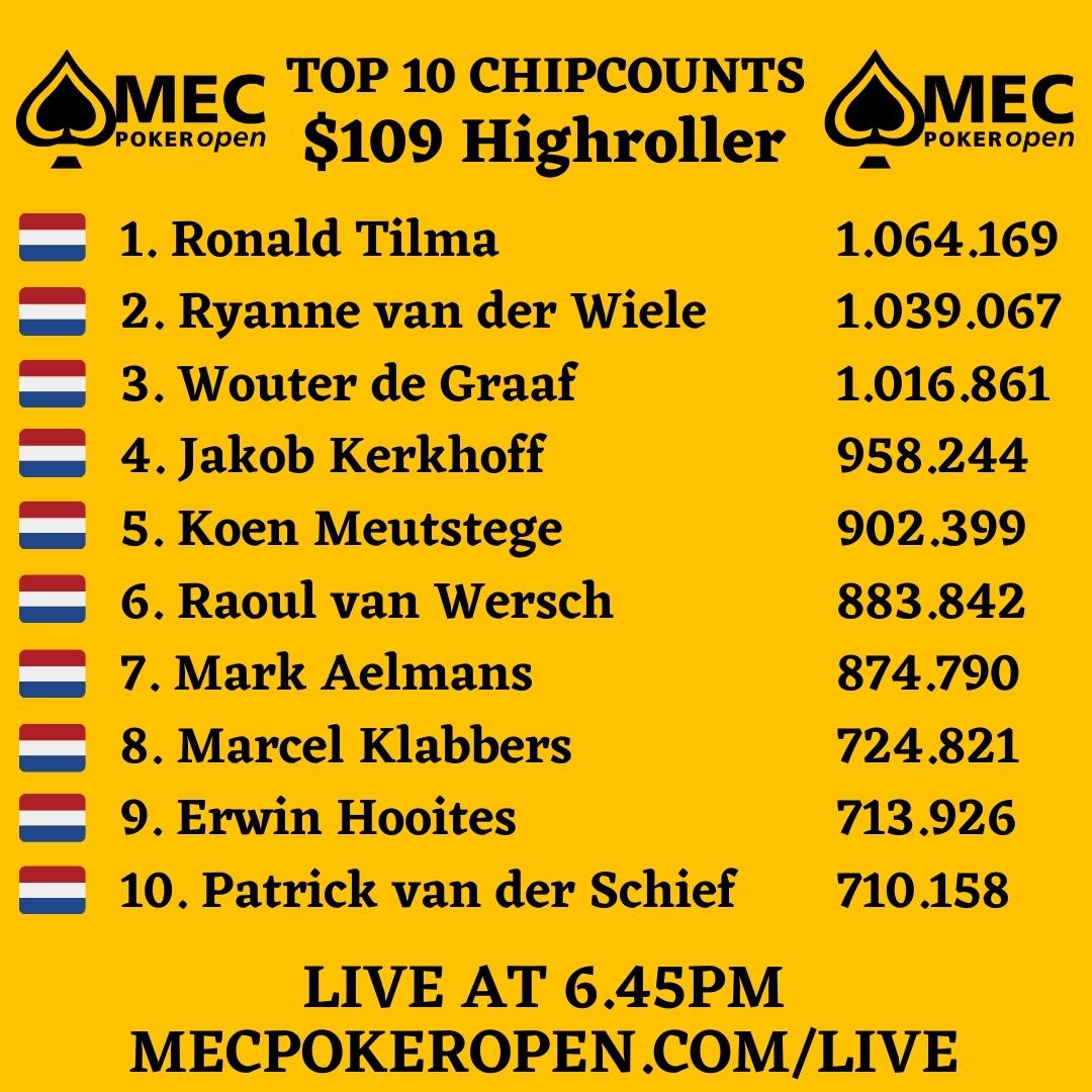 MEC Poker open Highroller