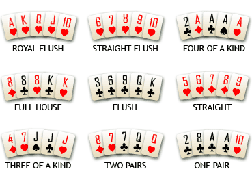 Pokerregel