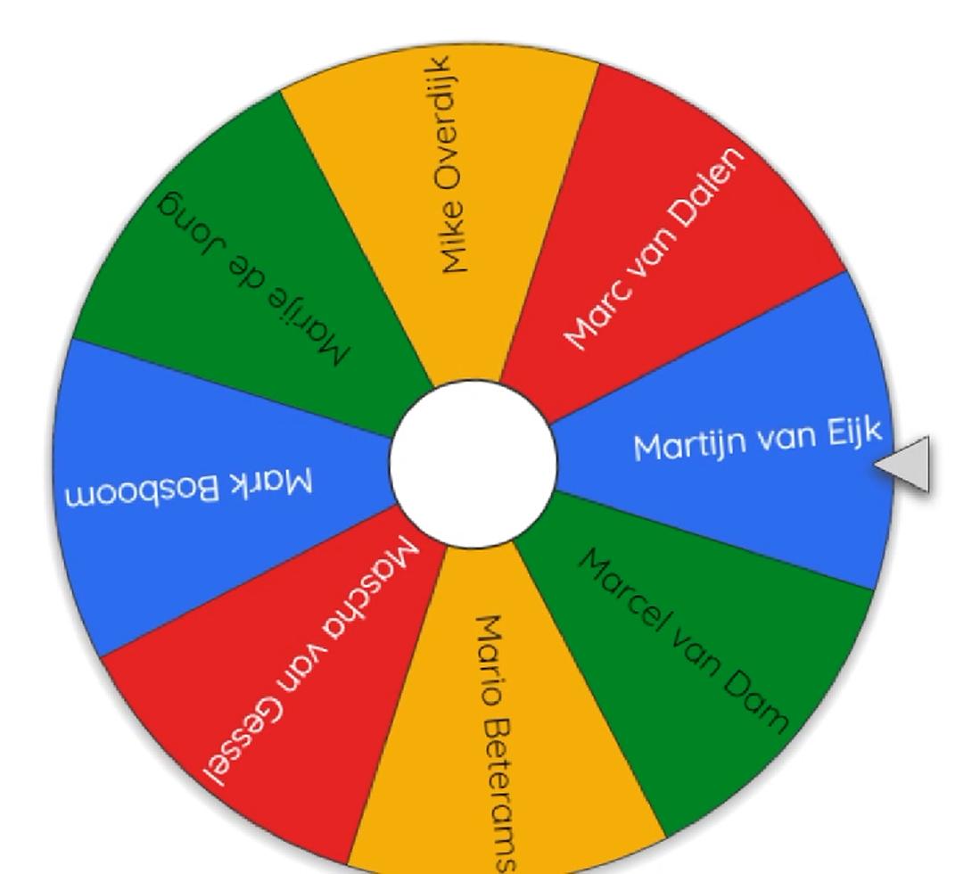 Winnaar Spin
