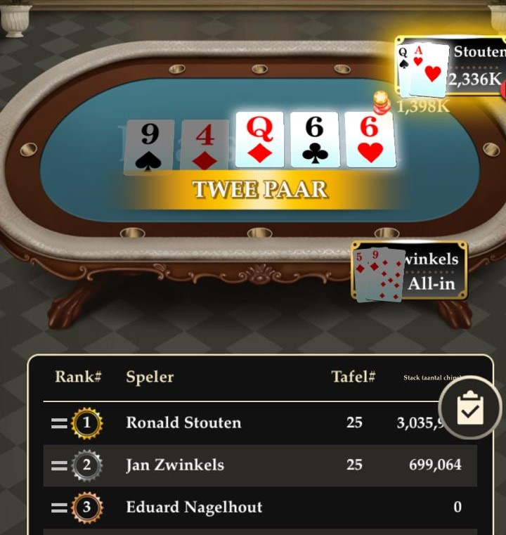 Pokerkampioen van noord-holland