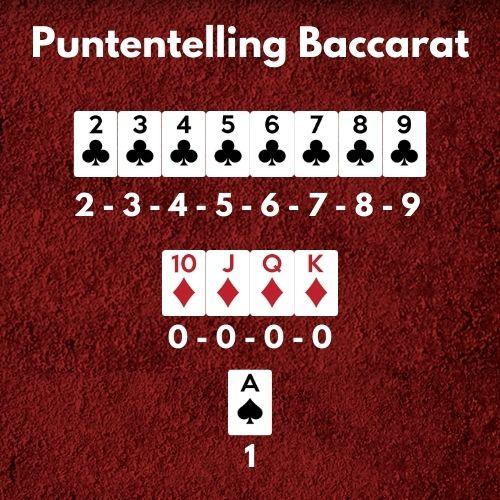 puntentelling baccarat