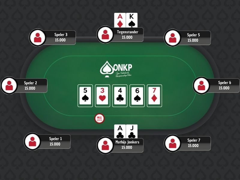 Poker Hands Split