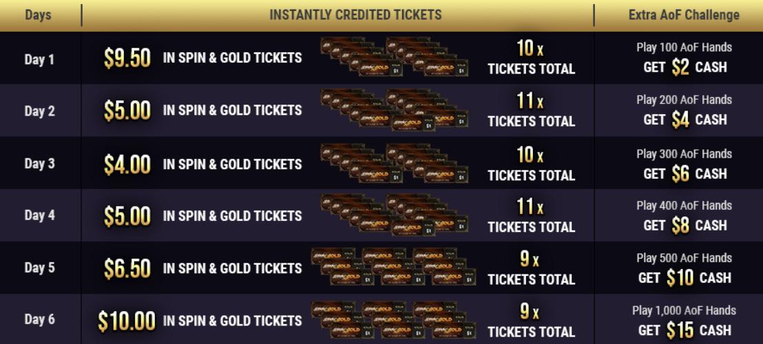 GG Poker Free bonus first deposit
