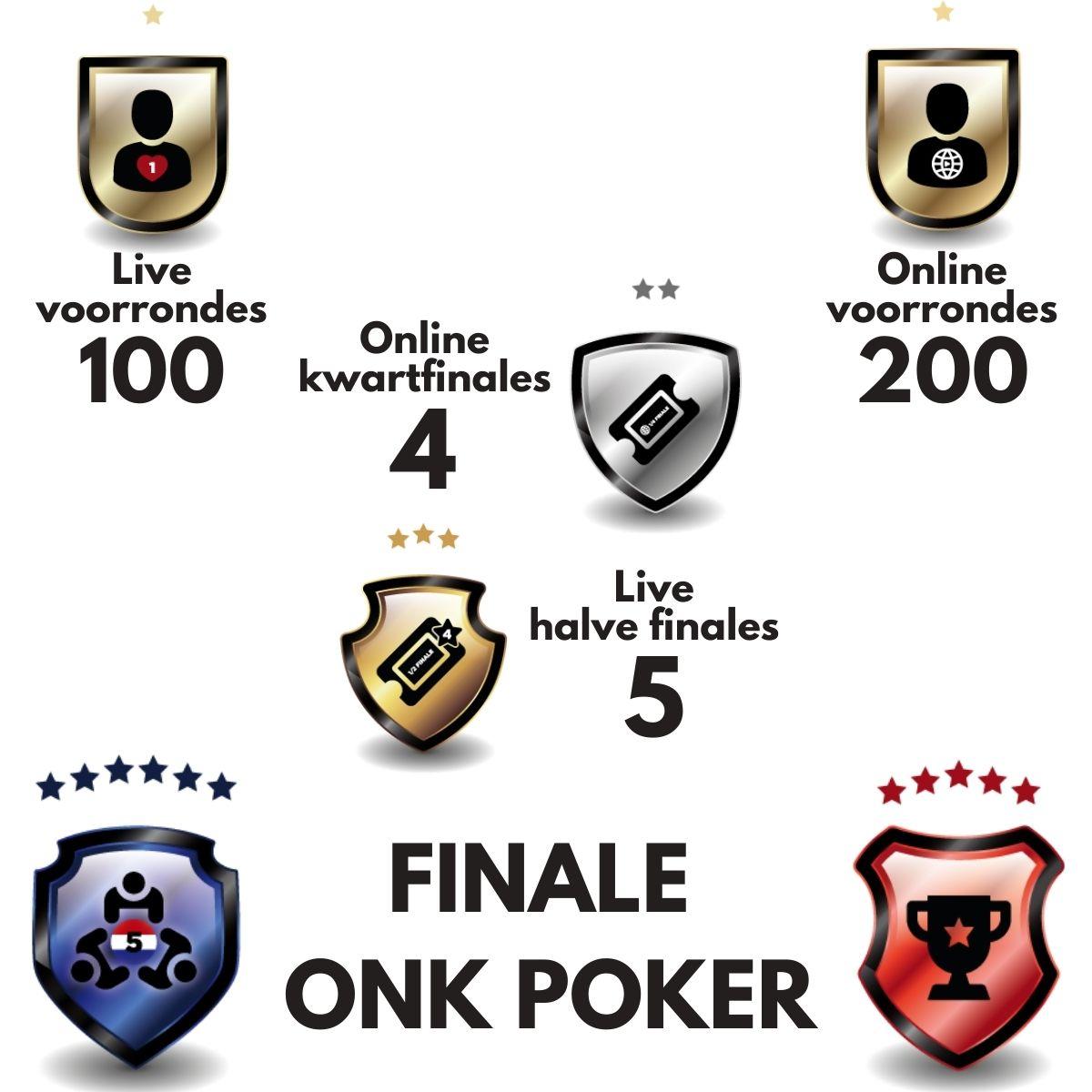 Concept ONK Poker